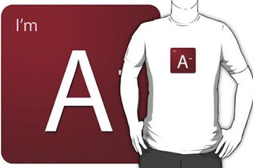 Người nhóm máu A - sống có trách nhiệm (Nguồn hình ảnh sưu tầm từ Internet)